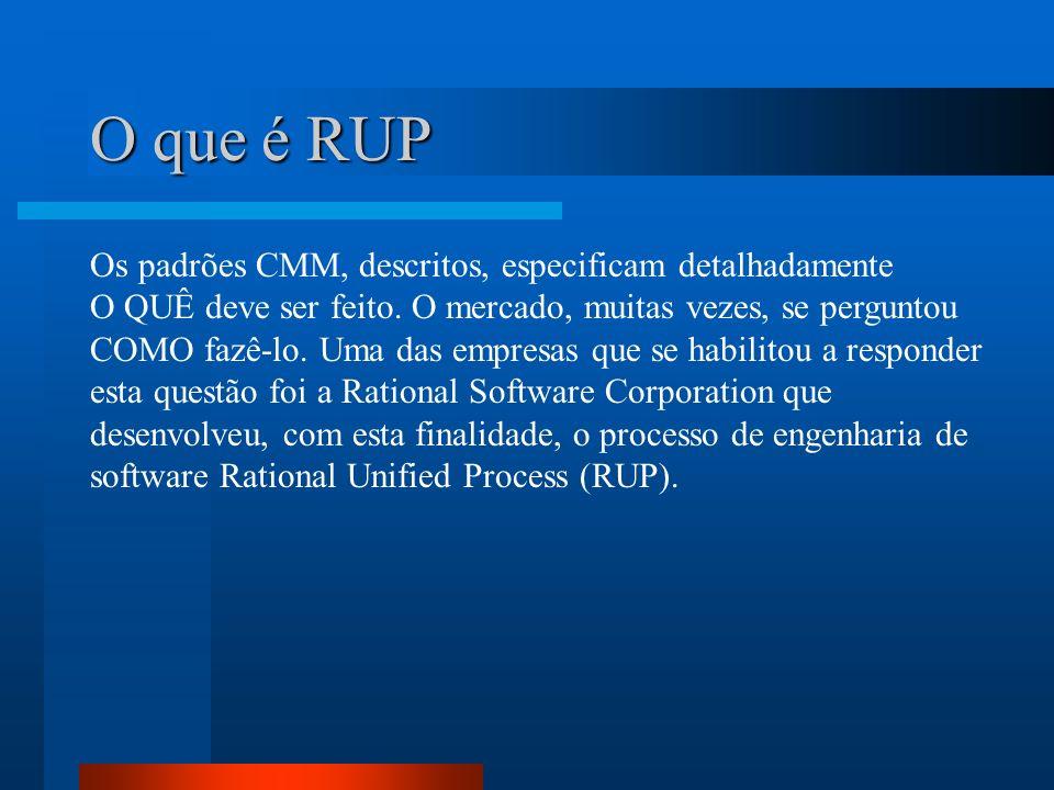 O que é RUP