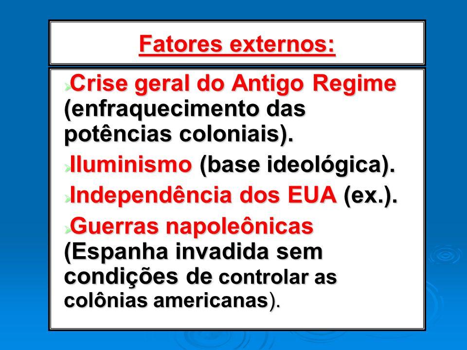 Fatores externos: Crise geral do Antigo Regime (enfraquecimento das potências coloniais). Iluminismo (base ideológica).