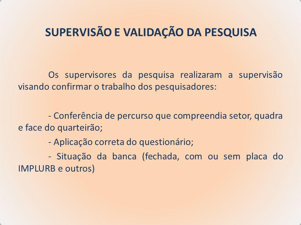 SUPERVISÃO E VALIDAÇÃO DA PESQUISA