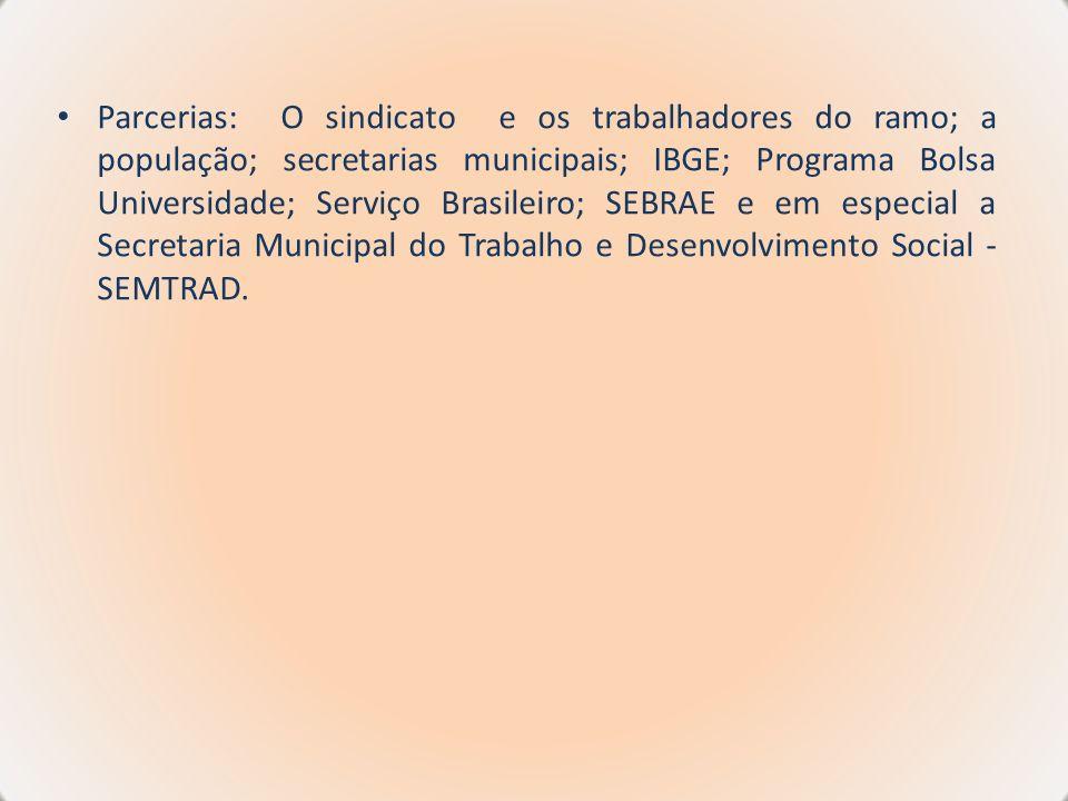 Parcerias: O sindicato e os trabalhadores do ramo; a população; secretarias municipais; IBGE; Programa Bolsa Universidade; Serviço Brasileiro; SEBRAE e em especial a Secretaria Municipal do Trabalho e Desenvolvimento Social - SEMTRAD.