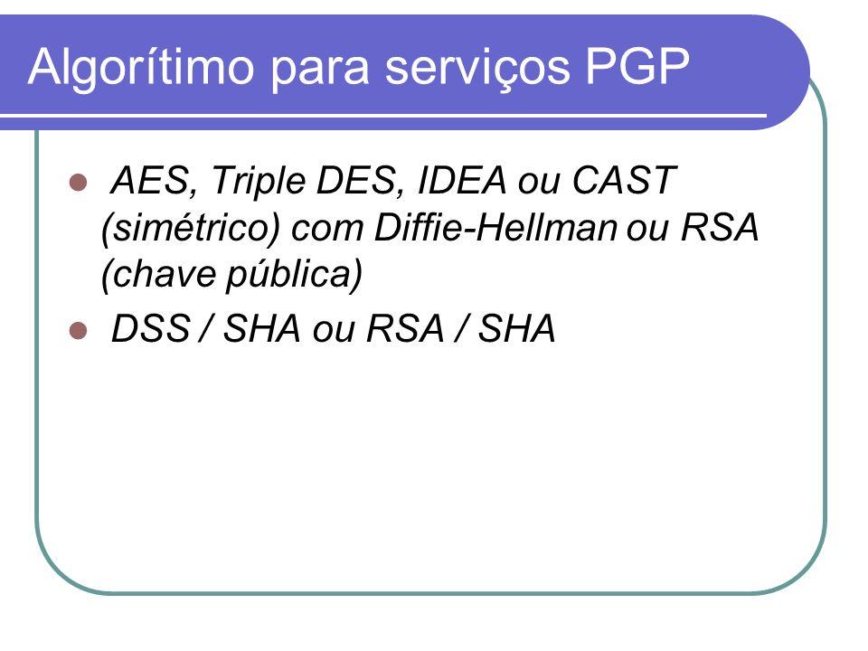 Algorítimo para serviços PGP