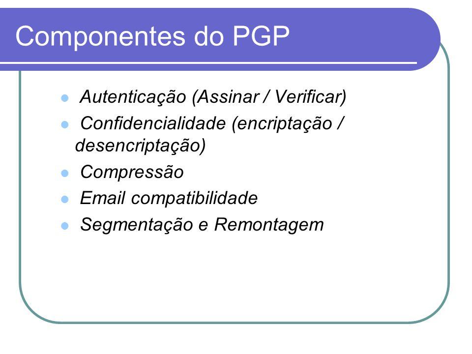 Componentes do PGP Autenticação (Assinar / Verificar)