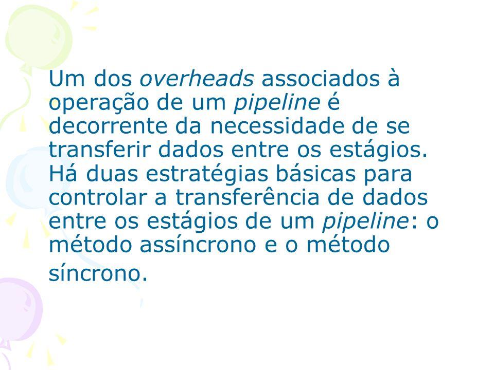 Um dos overheads associados à operação de um pipeline é decorrente da necessidade de se transferir dados entre os estágios. Há duas estratégias básicas para controlar a transferência de dados entre os estágios de um pipeline: o método assíncrono e o método