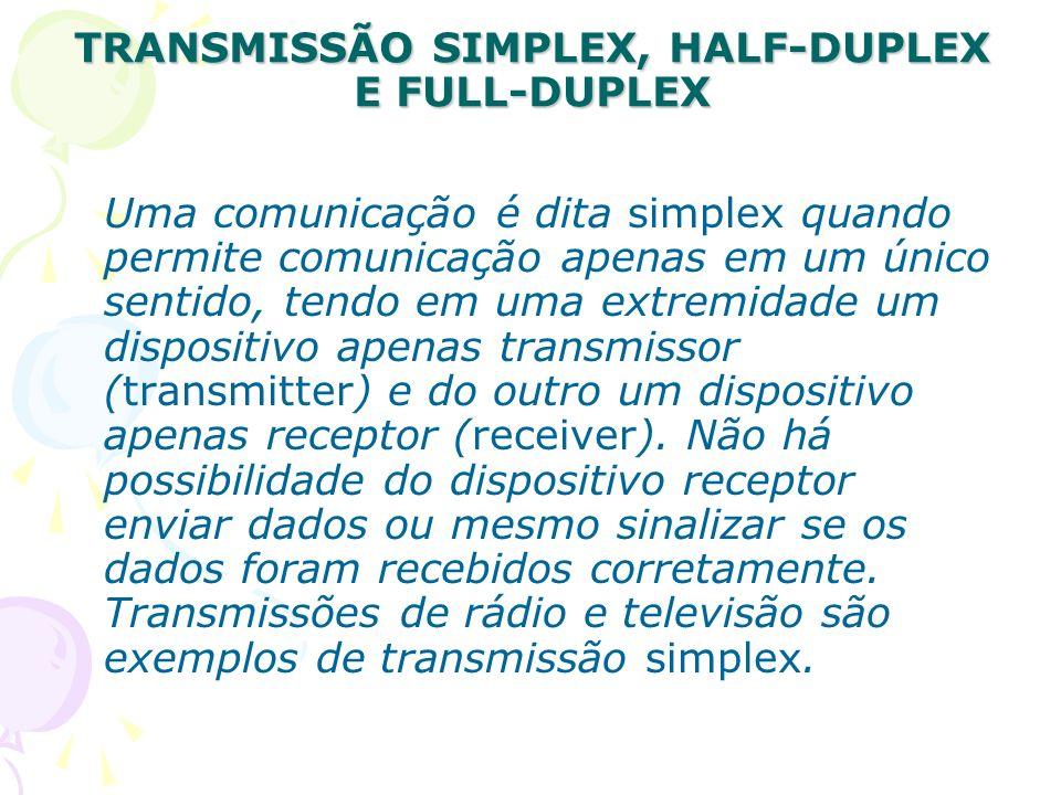 TRANSMISSÃO SIMPLEX, HALF-DUPLEX E FULL-DUPLEX