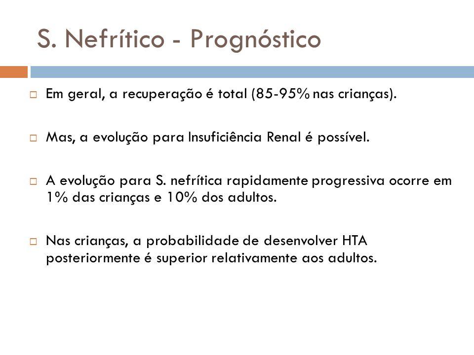 S. Nefrítico - Prognóstico