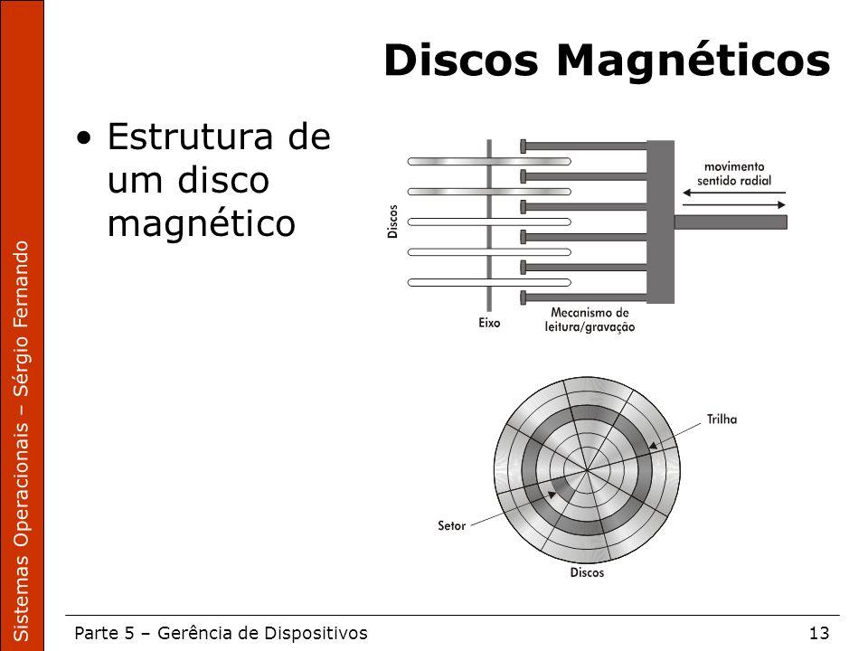 Discos Magnéticos Estrutura de um disco magnético