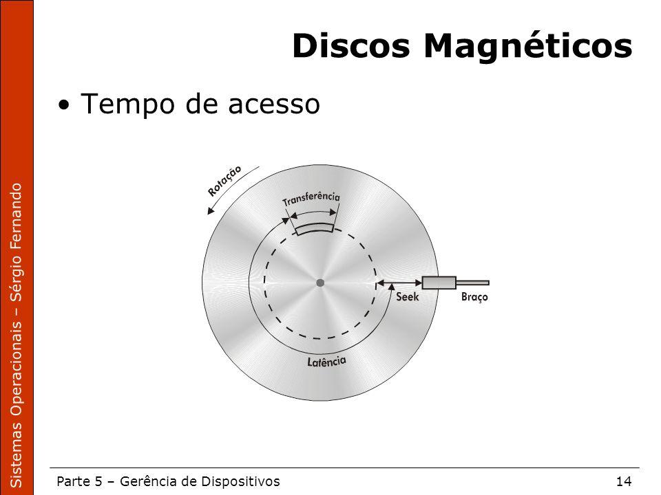 Discos Magnéticos Tempo de acesso