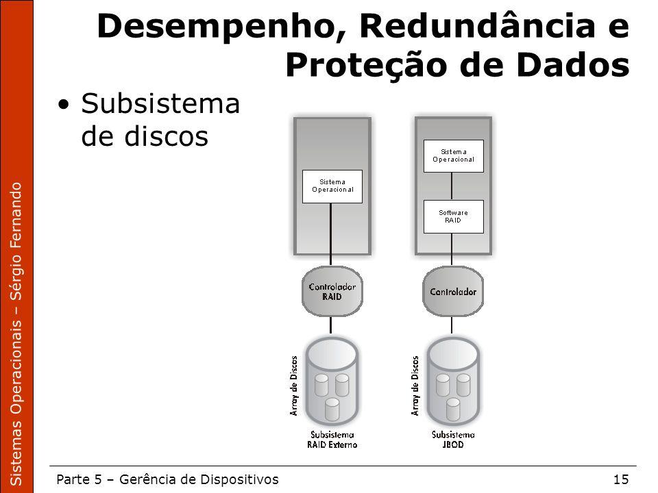 Desempenho, Redundância e Proteção de Dados