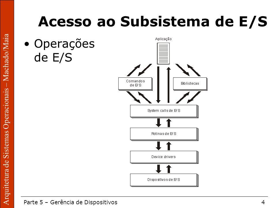 Acesso ao Subsistema de E/S