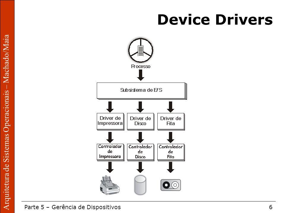Device Drivers Arquitetura de Sistemas Operacionais – Machado/Maia