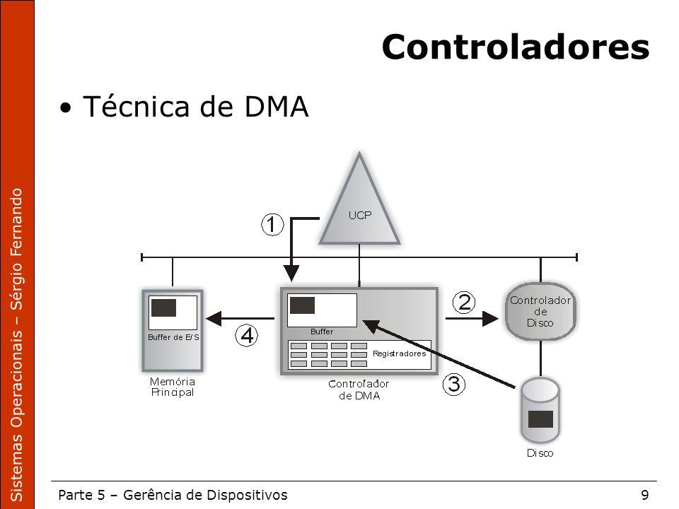 Controladores Técnica de DMA