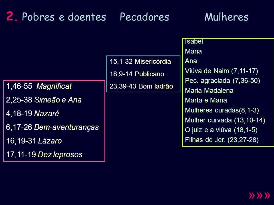 »»» 2. Pobres e doentes Pecadores Mulheres 1,46-55 Magnificat