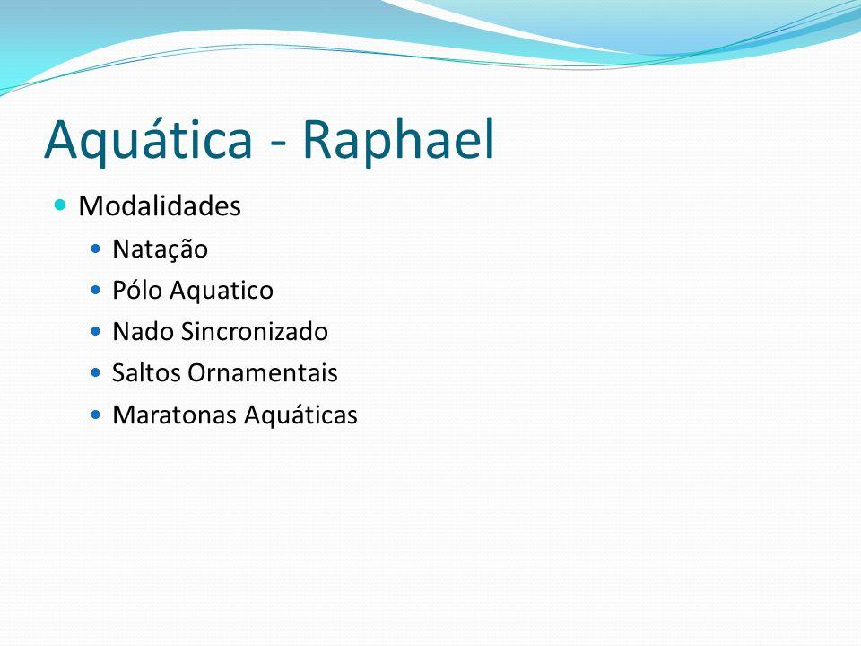 Aquática - Raphael Modalidades Natação Pólo Aquatico Nado Sincronizado