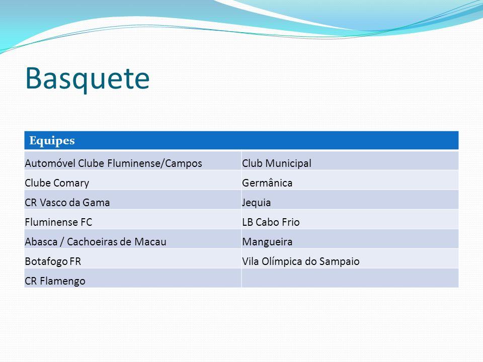 Basquete Equipes Automóvel Clube Fluminense/Campos Club Municipal