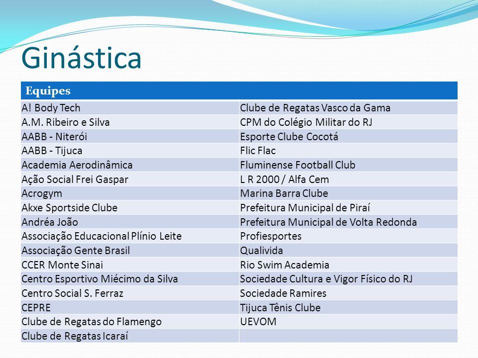 Ginástica Equipes A! Body Tech Clube de Regatas Vasco da Gama