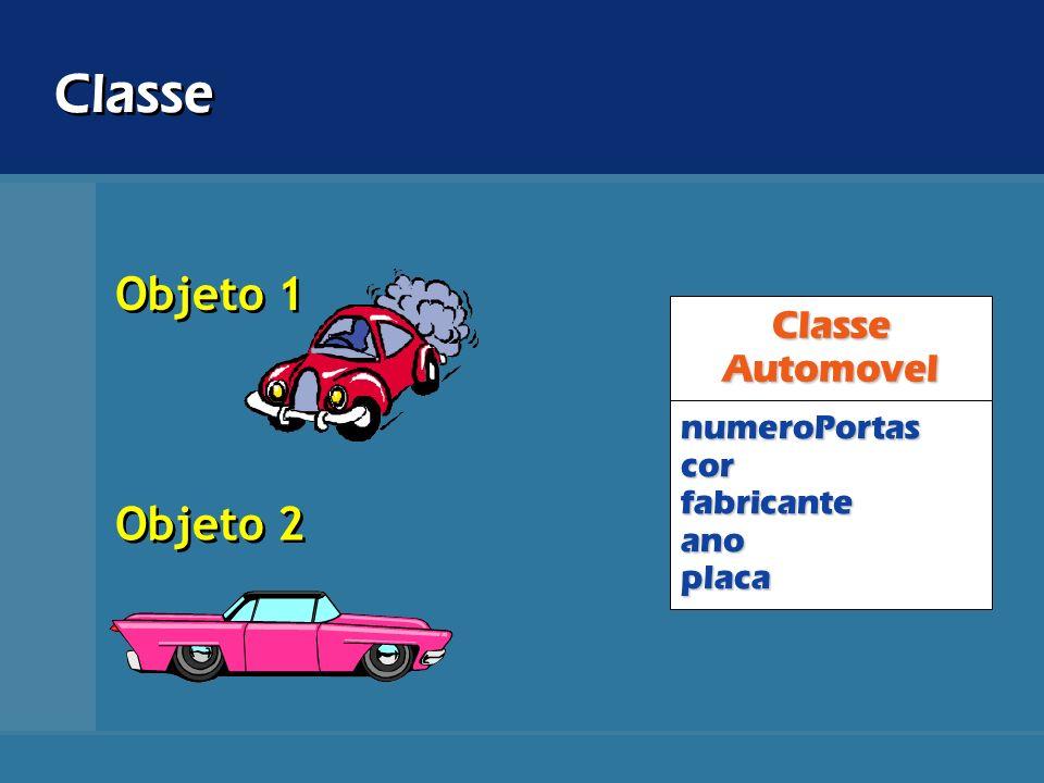 Classe Objeto 1 Objeto 2 Classe Automovel numeroPortas cor fabricante
