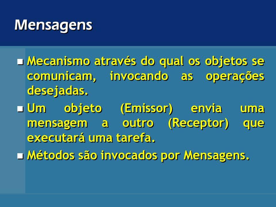 Mensagens Mecanismo através do qual os objetos se comunicam, invocando as operações desejadas.