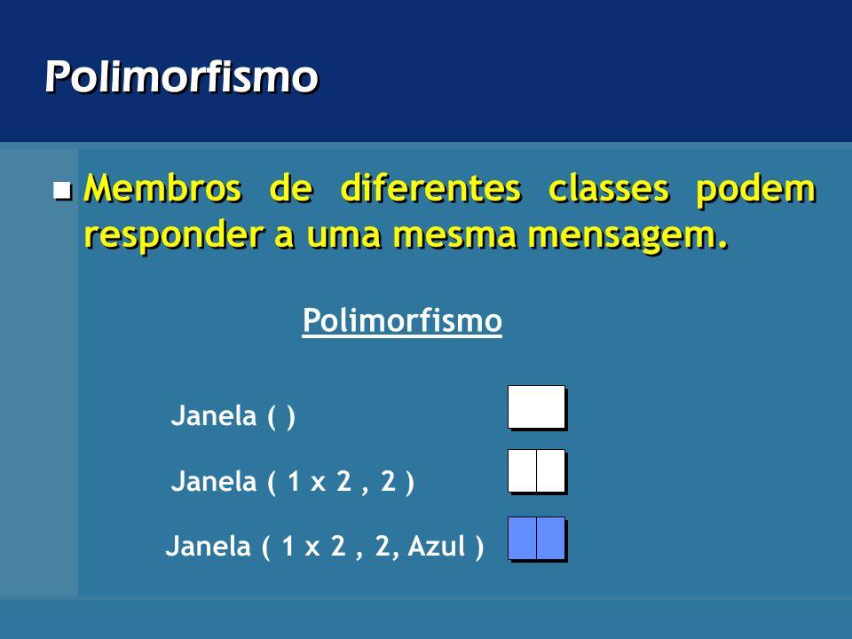 Polimorfismo Membros de diferentes classes podem responder a uma mesma mensagem. Polimorfismo. Janela ( )