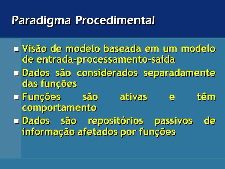 Paradigma Procedimental