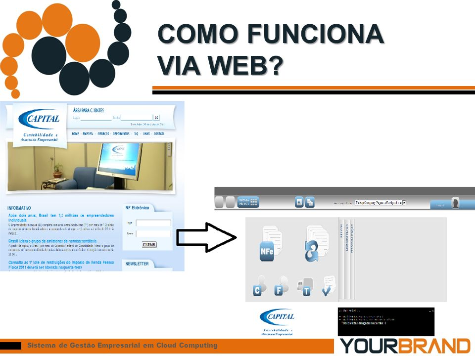 COMO FUNCIONA VIA WEB