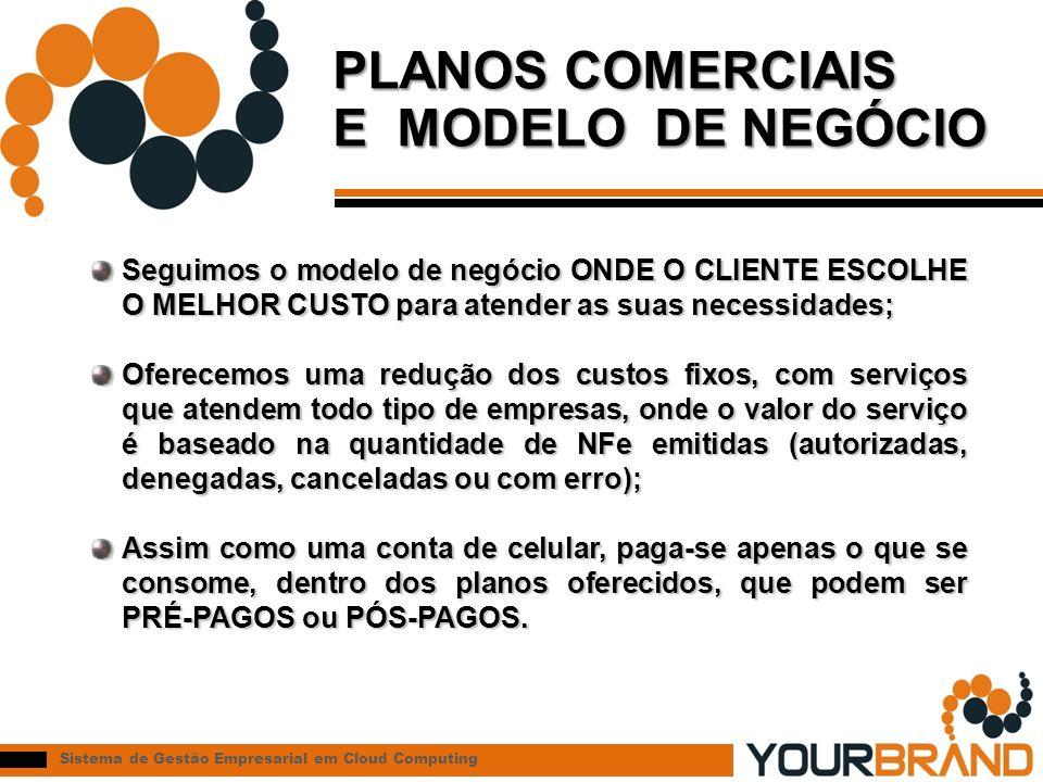 PLANOS COMERCIAIS E MODELO DE NEGÓCIO