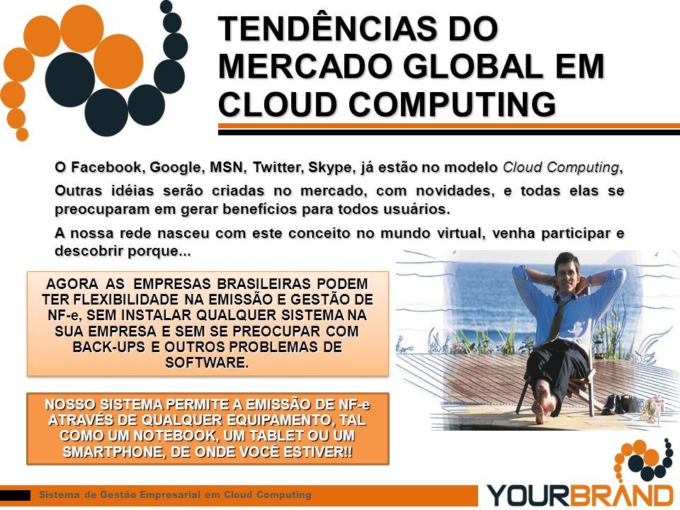 TENDÊNCIAS DO MERCADO GLOBAL EM CLOUD COMPUTING