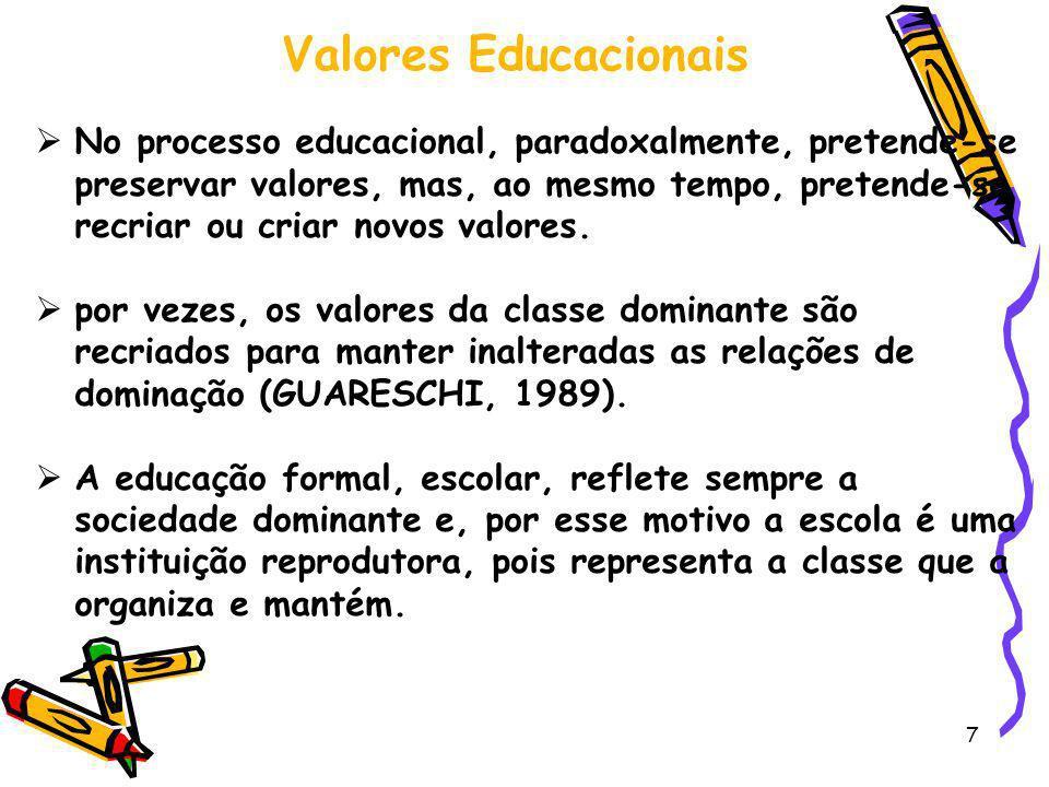 Valores Educacionais