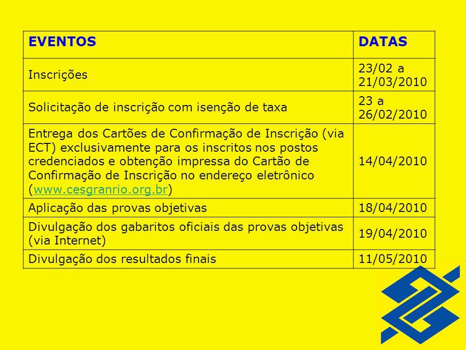 EVENTOS DATAS Inscrições 23/02 a 21/03/2010