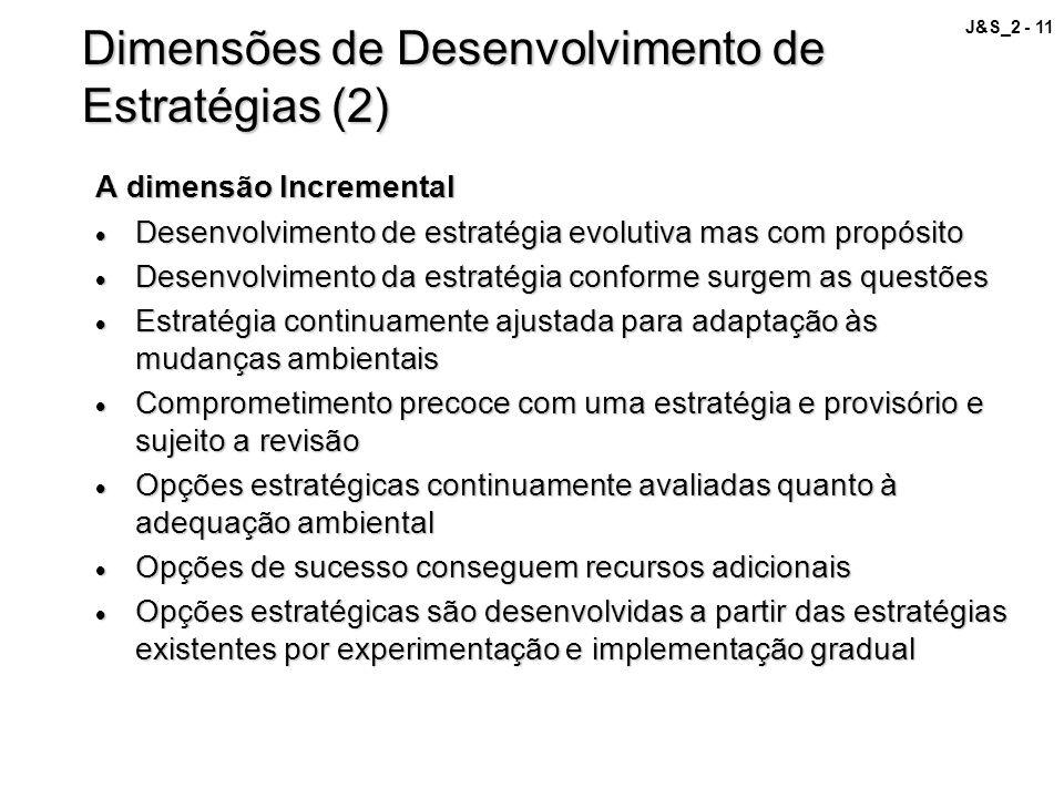 Dimensões de Desenvolvimento de Estratégias (2)