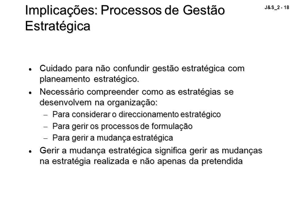 Implicações: Processos de Gestão Estratégica