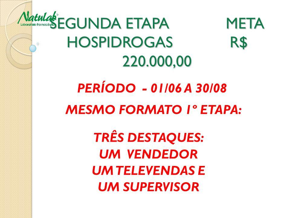 SEGUNDA ETAPA META HOSPIDROGAS R$ 220.000,00