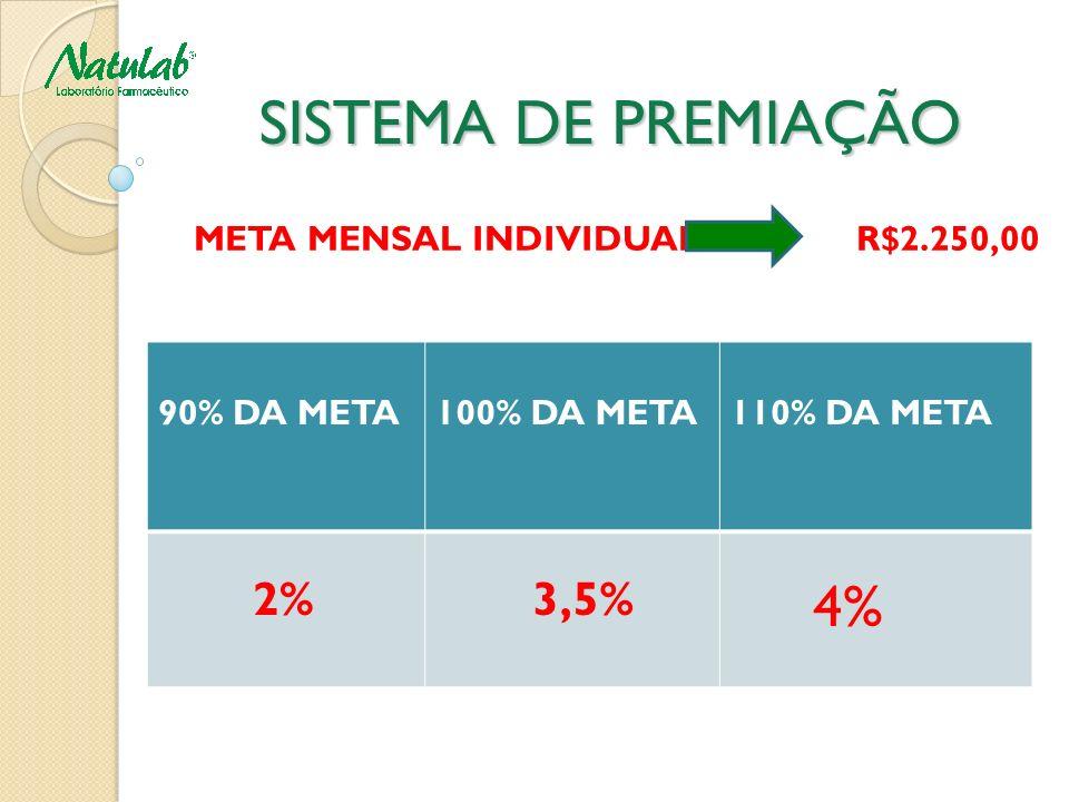 META MENSAL INDIVIDUAL R$2.250,00