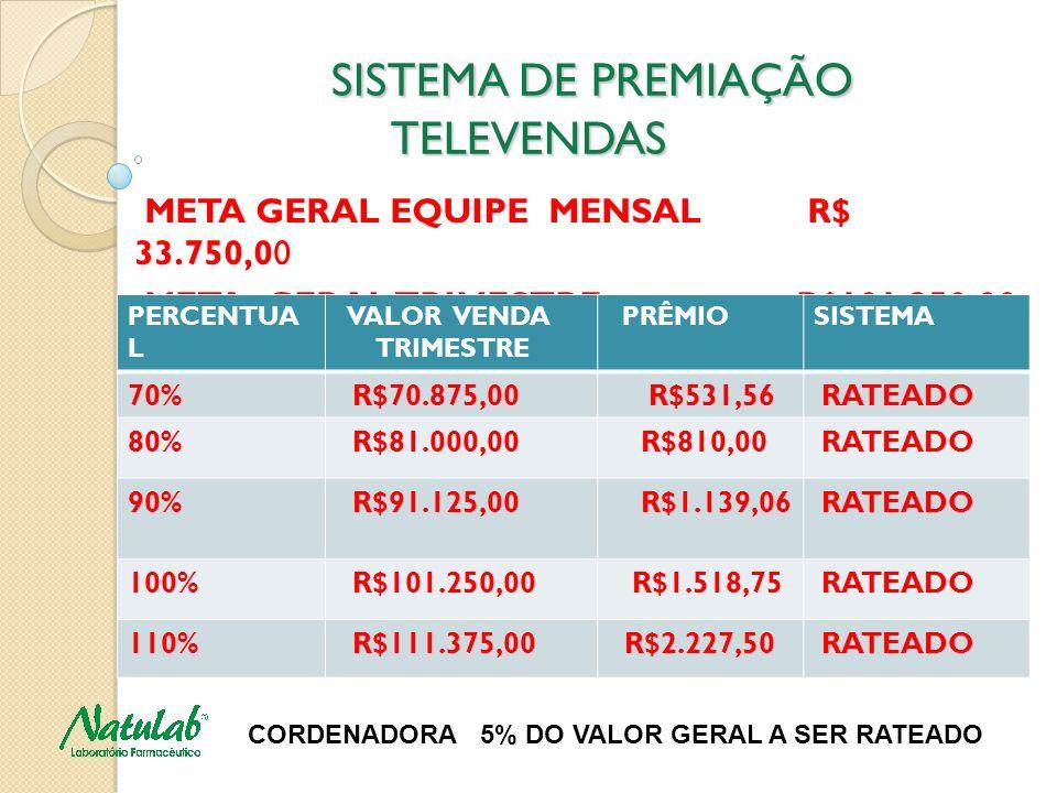 SISTEMA DE PREMIAÇÃO TELEVENDAS