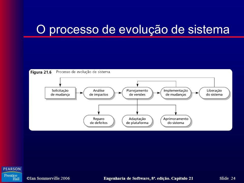 O processo de evolução de sistema