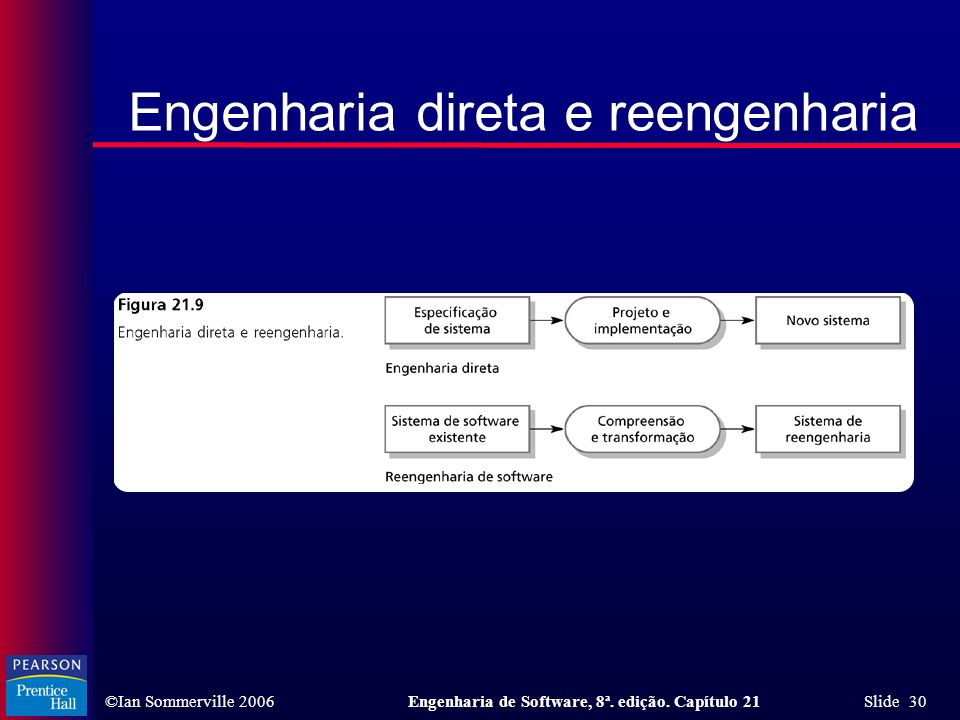 Engenharia direta e reengenharia