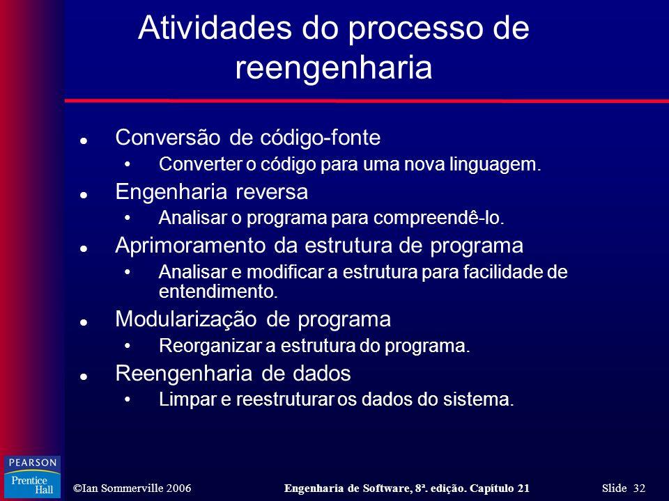 Atividades do processo de reengenharia
