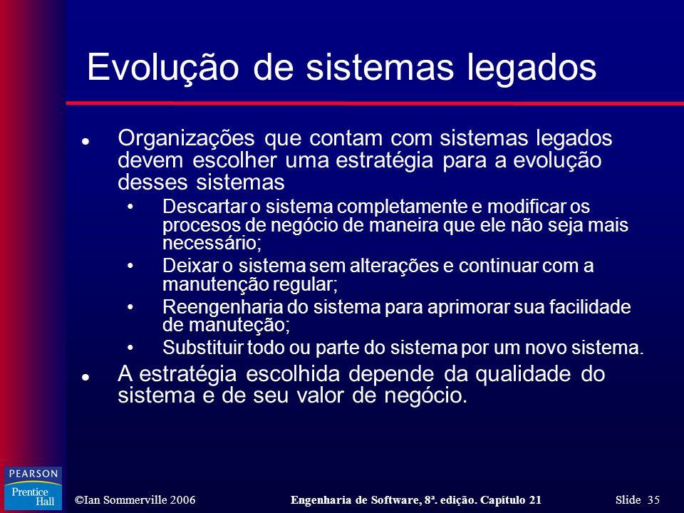 Evolução de sistemas legados