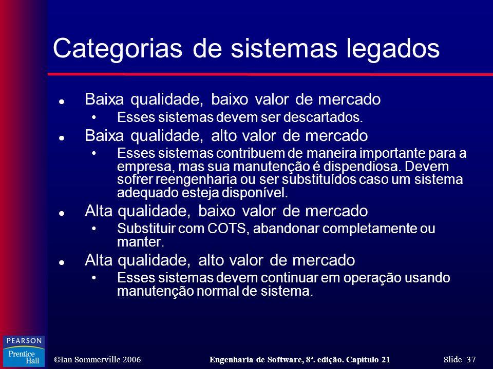 Categorias de sistemas legados
