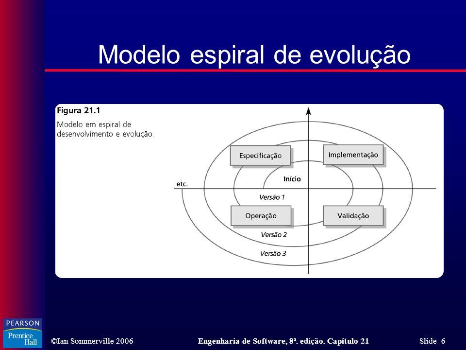 Modelo espiral de evolução