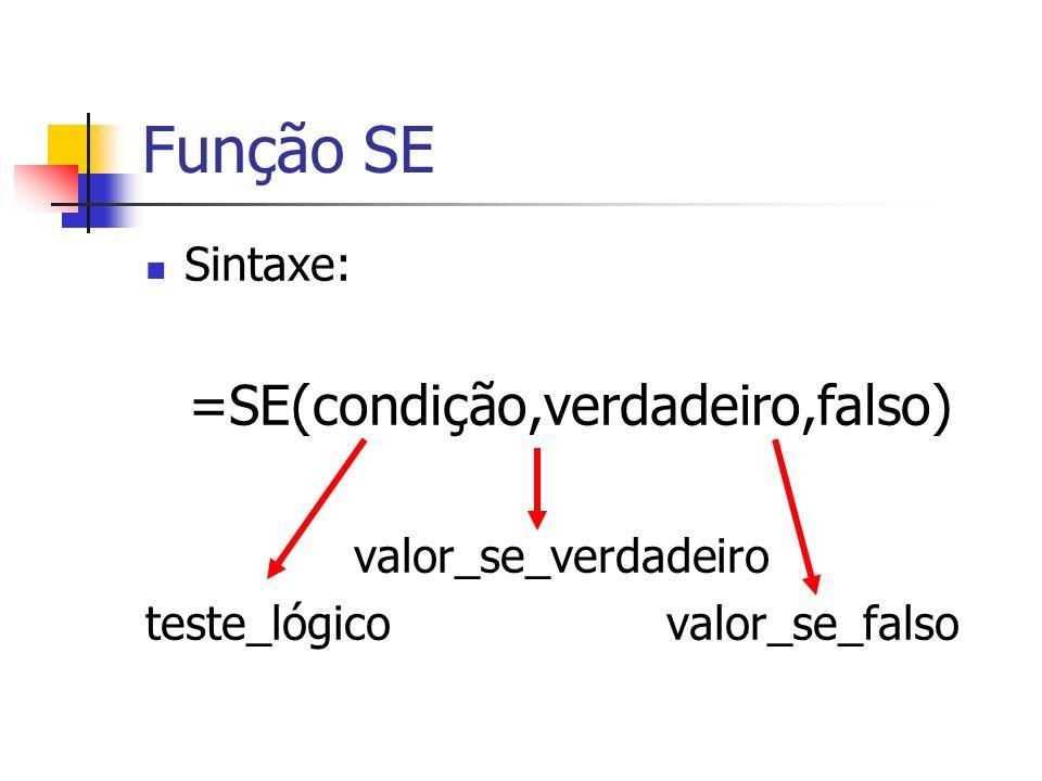 Função SE Sintaxe: =SE(condição,verdadeiro,falso) valor_se_verdadeiro