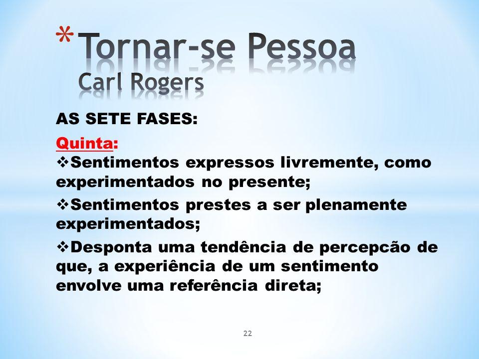Tornar-se Pessoa Carl Rogers