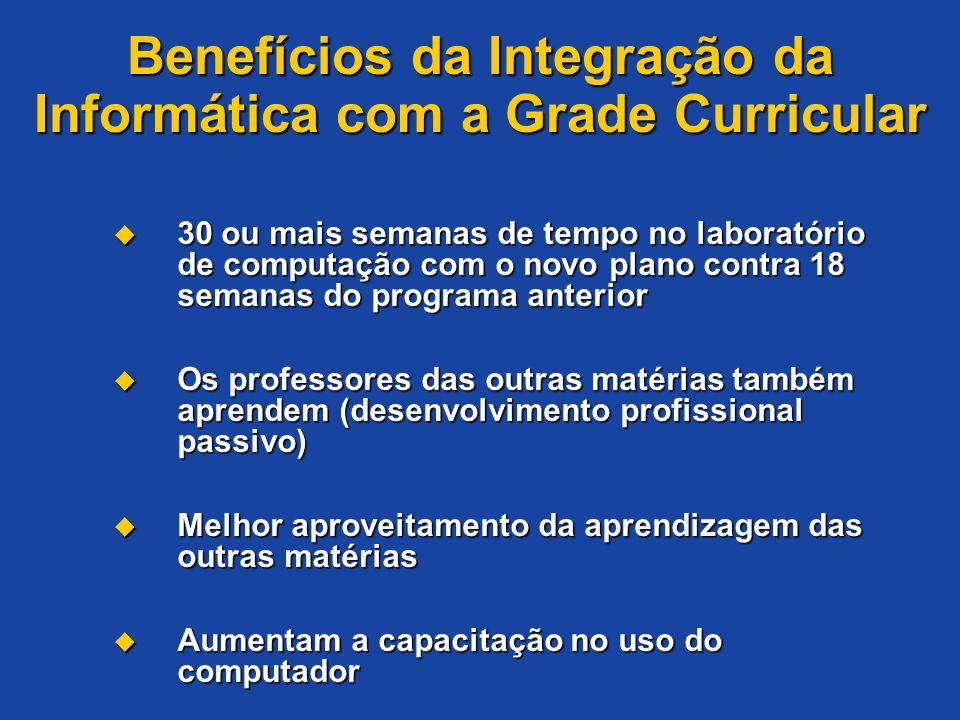 Benefícios da Integração da Informática com a Grade Curricular