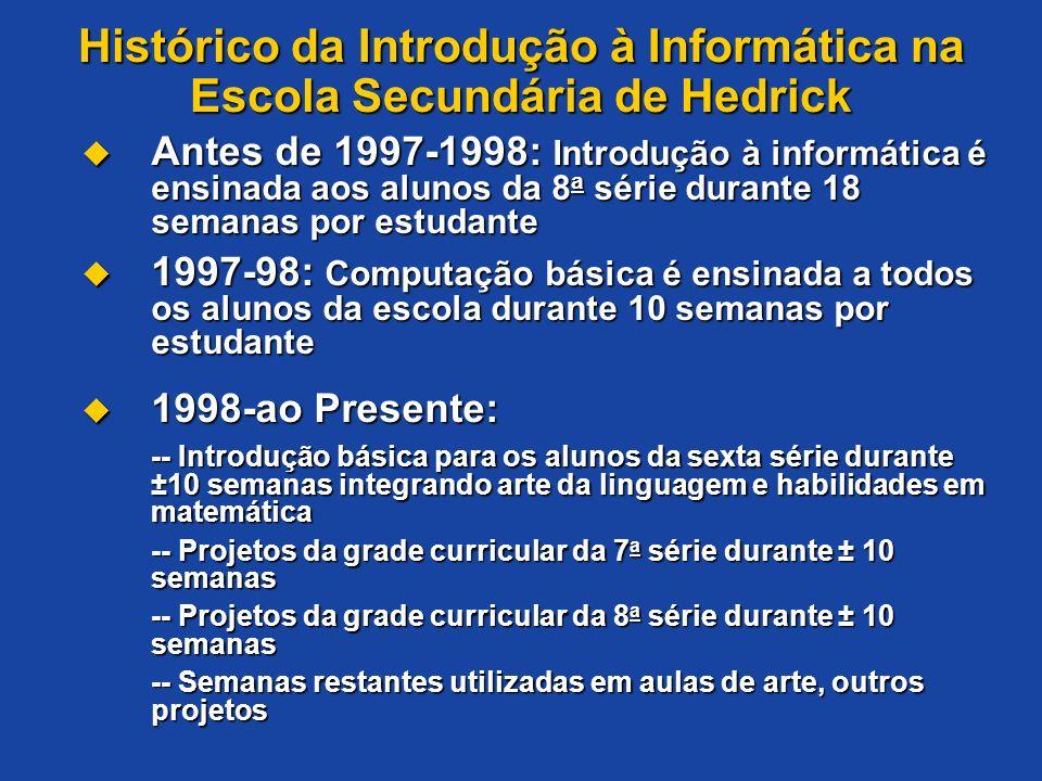 Histórico da Introdução à Informática na Escola Secundária de Hedrick