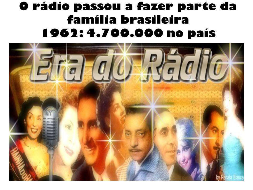 O rádio passou a fazer parte da família brasileira 1962: 4. 700
