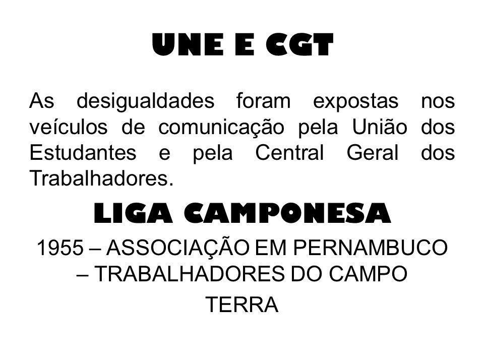 1955 – ASSOCIAÇÃO EM PERNAMBUCO – TRABALHADORES DO CAMPO