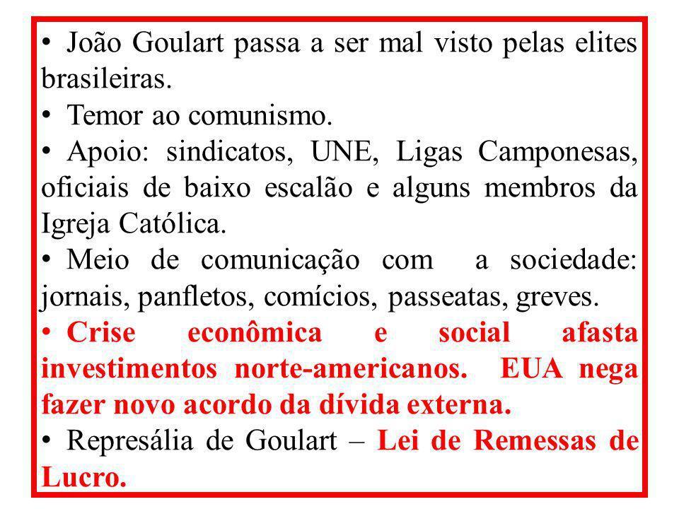 João Goulart passa a ser mal visto pelas elites brasileiras.