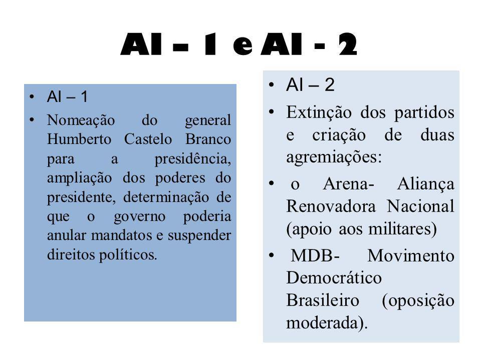 AI – 1 e AI - 2 AI – 2. Extinção dos partidos e criação de duas agremiações: o Arena- Aliança Renovadora Nacional (apoio aos militares)