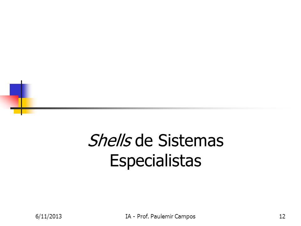 Shells de Sistemas Especialistas