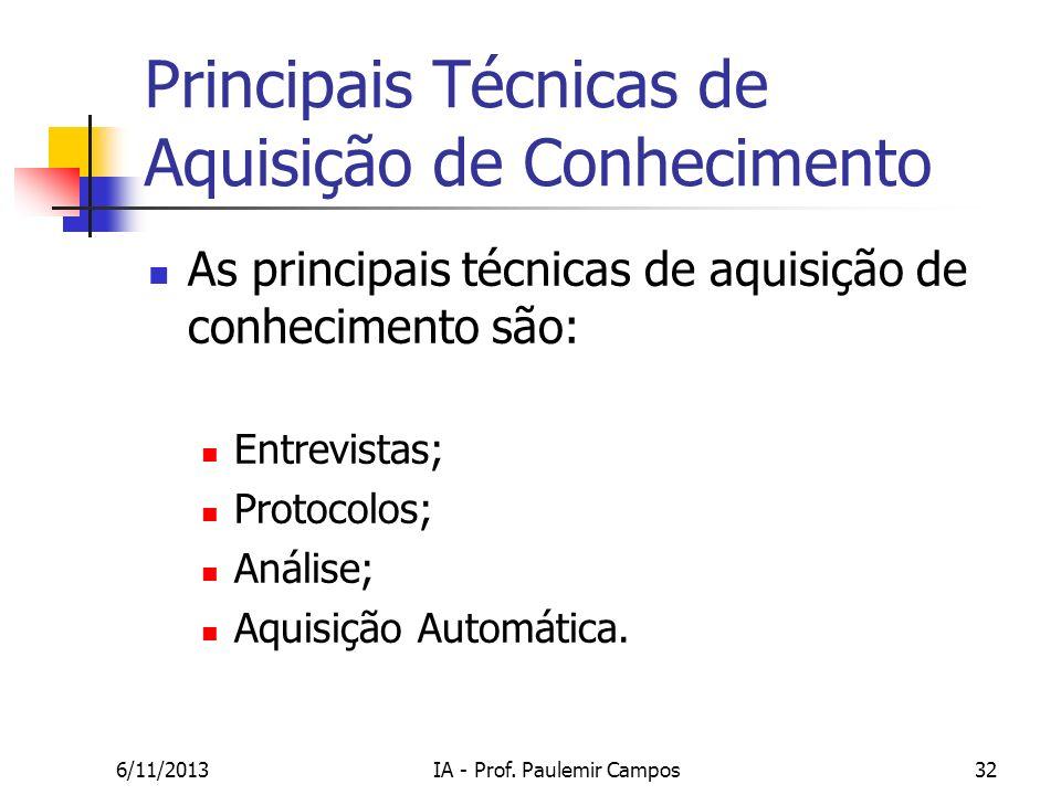 Principais Técnicas de Aquisição de Conhecimento