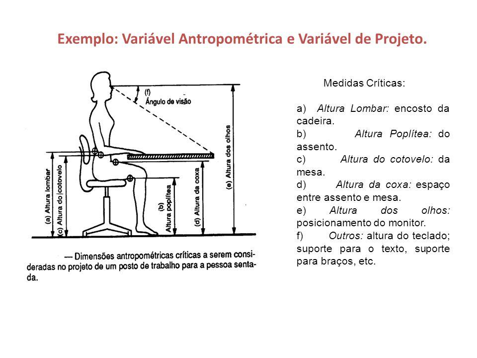 Antropometria trata das medidas f sicas do ser humano a for Antropometria estatica